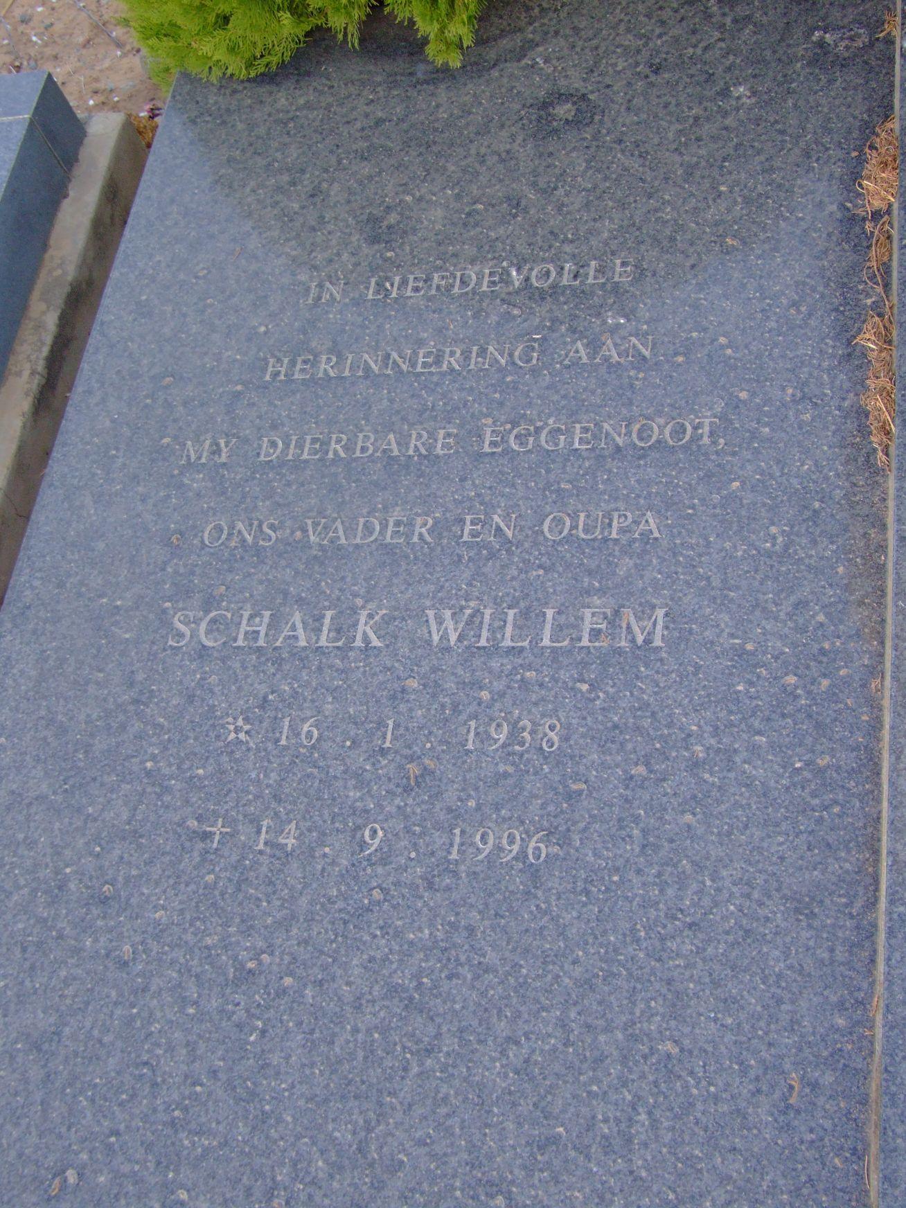 Maritz, Schalk Willem