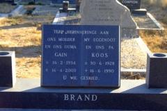 Brand, Koos + Brand Gain