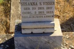Visser, Susanna S
