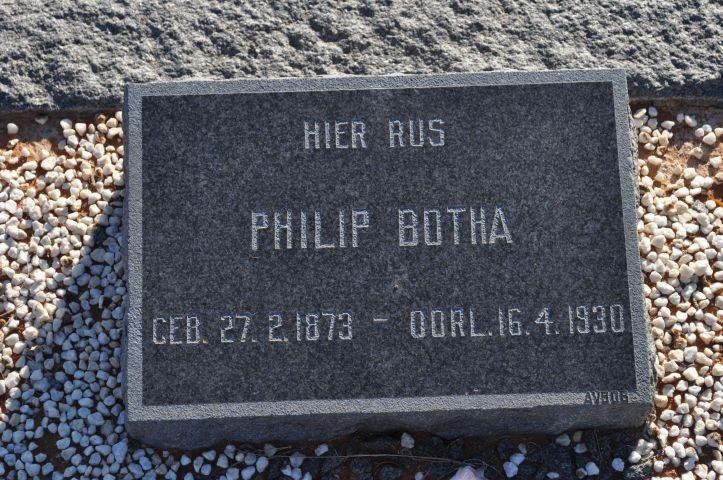 Botha, Philip