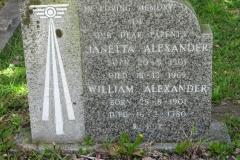 Alexander, Janetta