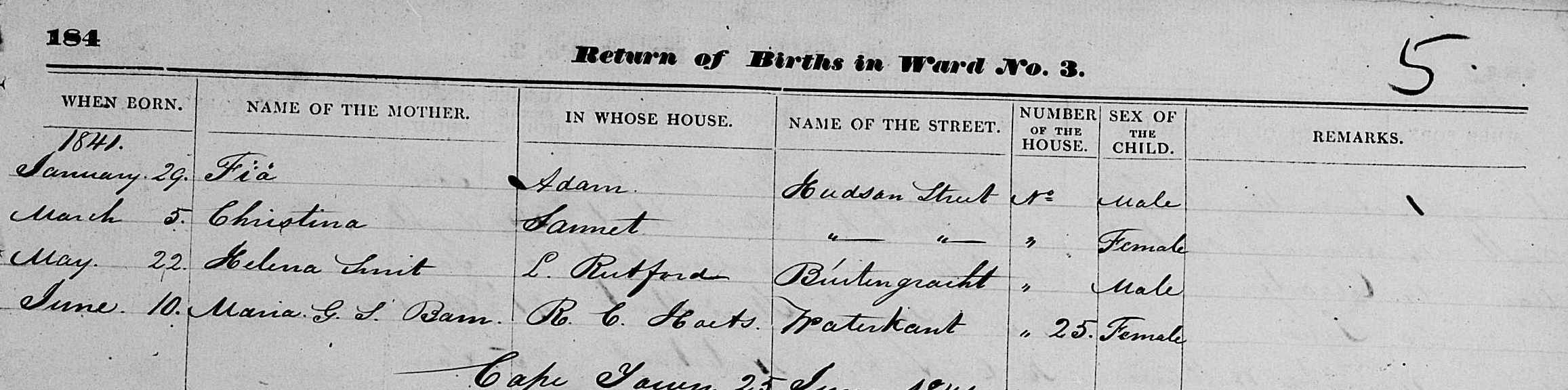 cape town birth register